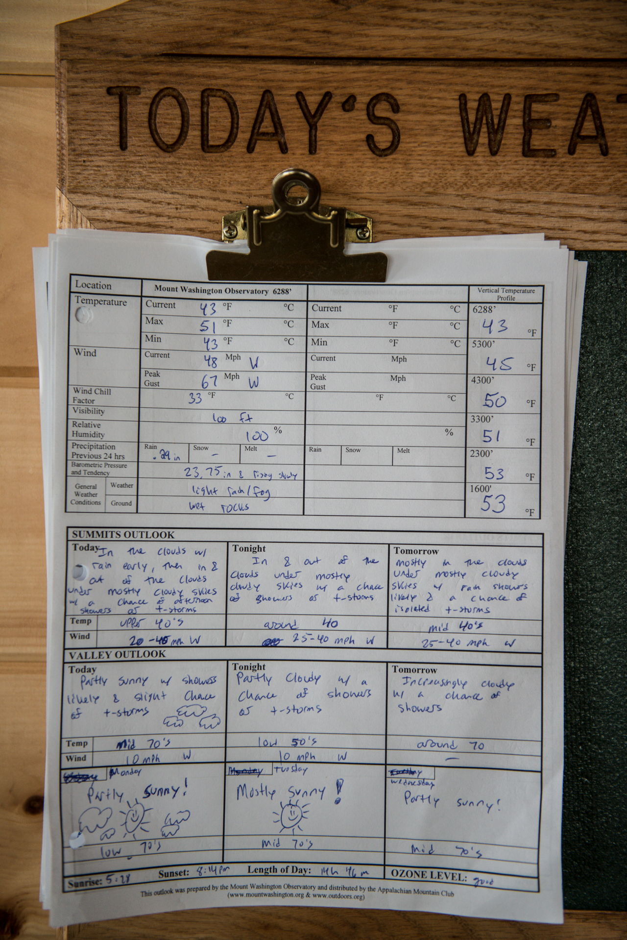 Madison Spring Hut weather report clipboard